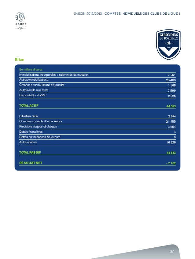 07 SAISON 2012/2013 I COMPTES INDIVIDUELS DES CLUBS DE LIGUE 1 Bilan En milliers d'euros Immobilisations incorporelles : i...