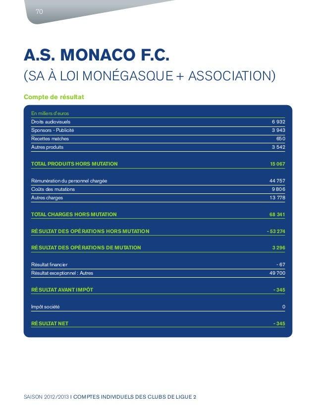 SAISON 2012/2013 I COMPTES INDIVIDUELS DES CLUBS DE LIGUE 2 70 A.S. MONACO F.C. (SA À LOI MONÉGASQUE + ASSOCIATION) Compte...