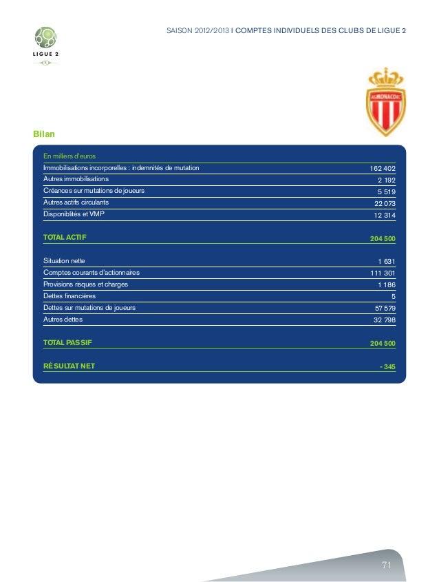 71 SAISON 2012/2013 I COMPTES INDIVIDUELS DES CLUBS DE LIGUE 2 Bilan En milliers d'euros Immobilisations incorporelles : i...