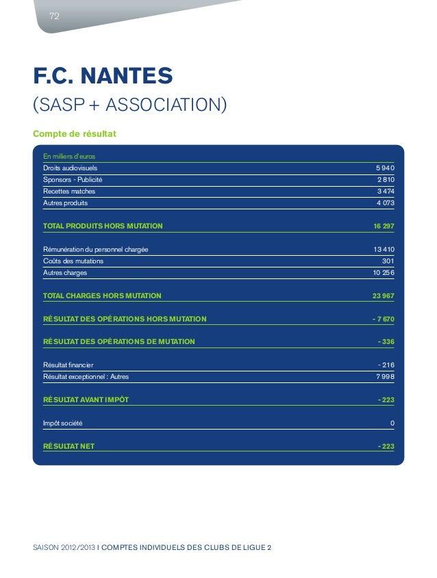72 SAISON 2012/2013 I COMPTES INDIVIDUELS DES CLUBS DE LIGUE 2 F.C. NANTES (SASP + ASSOCIATION) Compte de résultat En mill...
