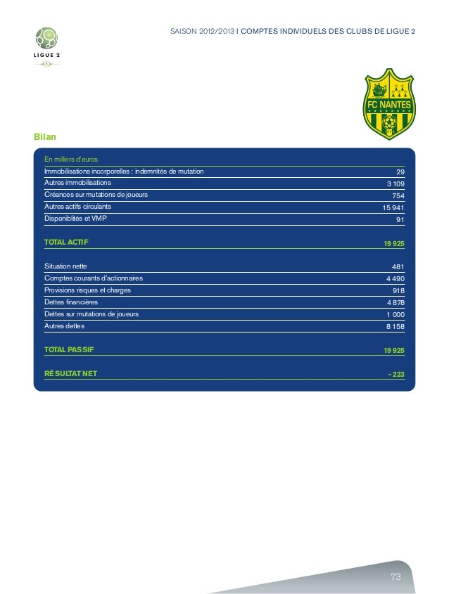 SAISON 2012/2013 I COMPTES INDIVIDUELS DES CLUBS DE LIGUE 2 73 Bilan En milliers d'euros Immobilisations incorporelles : i...