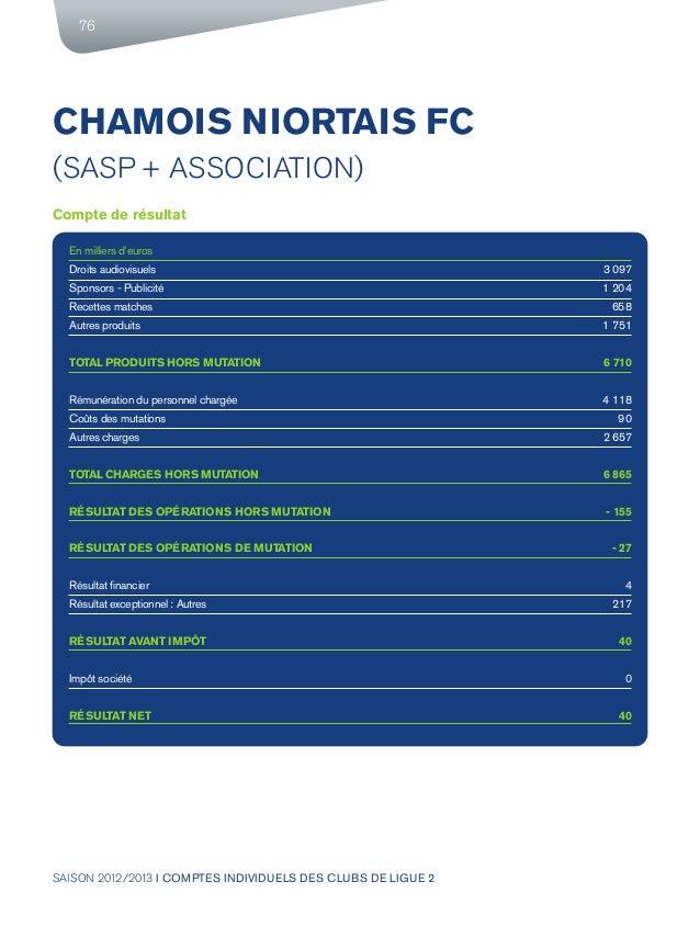 SAISON 2012/2013 I COMPTES INDIVIDUELS DES CLUBS DE LIGUE 2 76 CHAMOIS NIORTAIS FC (SASP + ASSOCIATION) Compte de résultat...