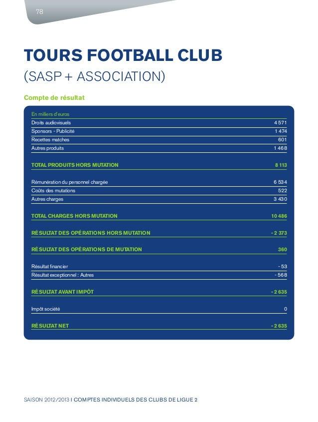 SAISON 2012/2013 I COMPTES INDIVIDUELS DES CLUBS DE LIGUE 2 78 TOURS FOOTBALL CLUB (SASP + ASSOCIATION) Compte de résultat...