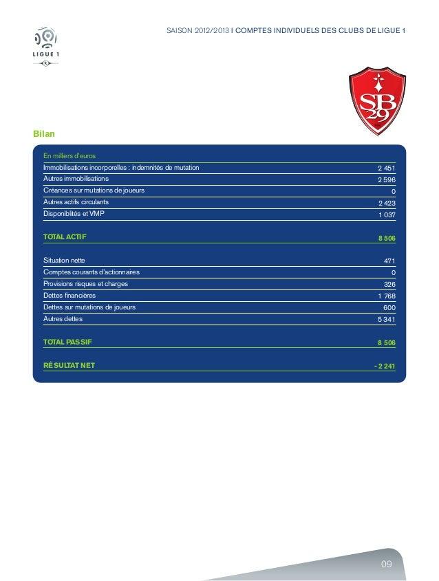 09 SAISON 2012/2013 I COMPTES INDIVIDUELS DES CLUBS DE LIGUE 1 Bilan En milliers d'euros Immobilisations incorporelles : i...