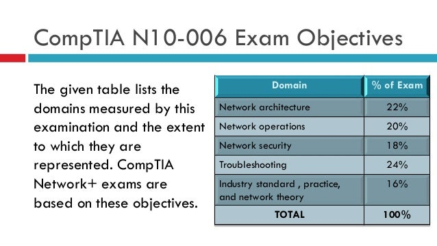 Comptia Network N10 006 Real Exam Quesetions And Answers