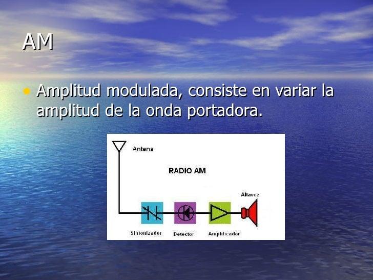AM <ul><li>Amplitud modulada, consiste en variar la amplitud de la onda portadora. </li></ul>