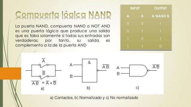 Circuito Xnor : Compuertas lógicas nor xor nand xnor