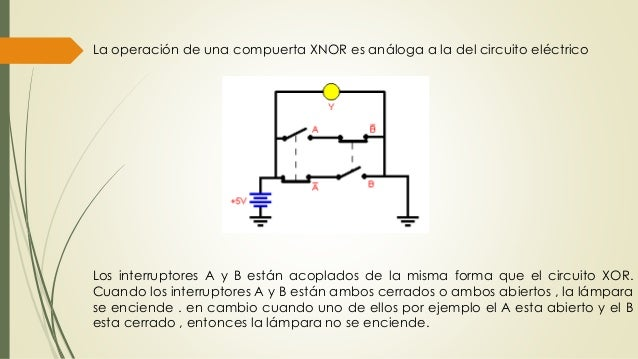 Circuito Nor : Circuito xnor logical gates tema circuitos puertas