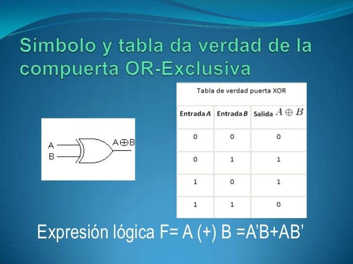 Compuertas logicas for Simbolo puerta xor