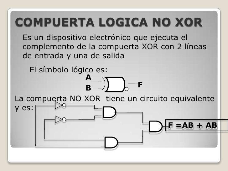Circuito Xor Equivalente : Compuertas logicas