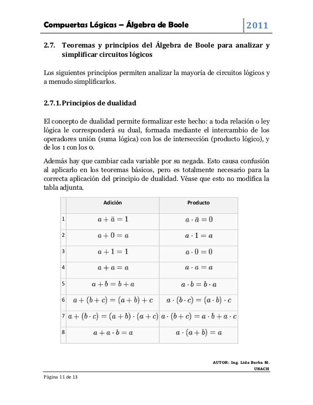 PRINCIPIOS DE ALGEBRA DOWNLOAD