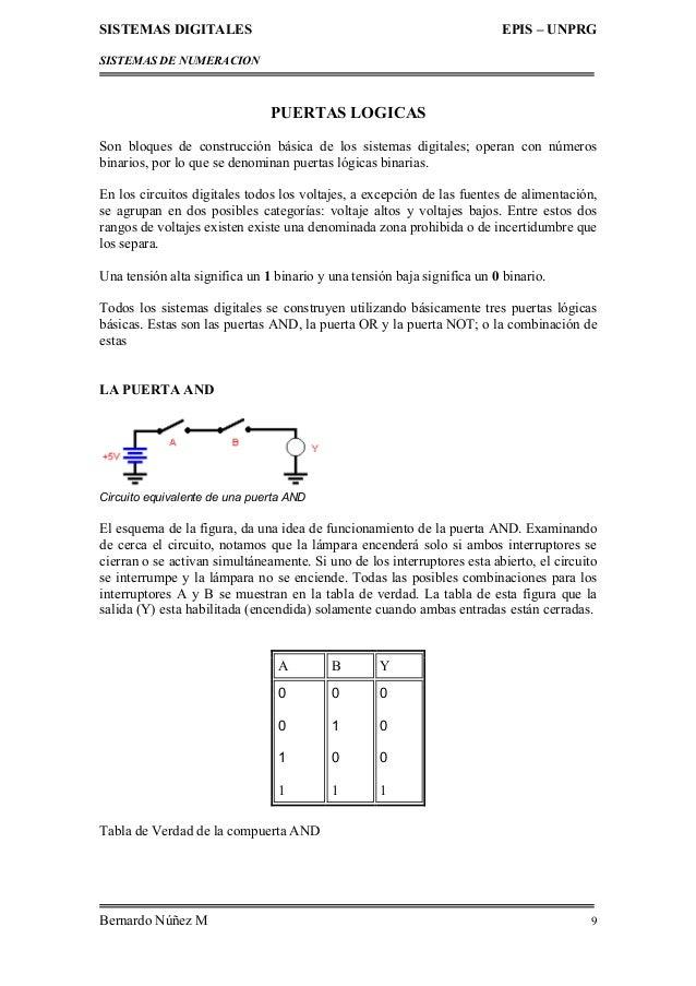 SISTEMAS DIGITALES EPIS – UNPRG SISTEMAS DE NUMERACION Bernardo Núñez M 9 PUERTAS LOGICAS Son bloques de construcción bási...