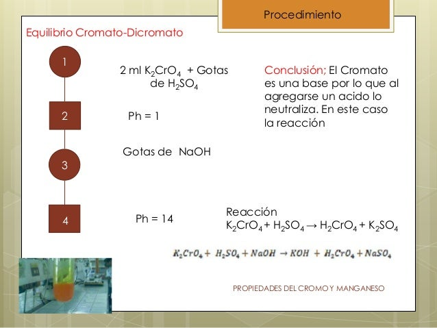 bacl2 k2cro4 Chapter 5 chemical reactions aqueous solubility of ionic compounds • not all compounds dissolve in water • solubility varies from compound to compound.
