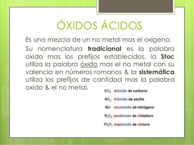 Oxidoshidróxidos ácidos Oxácidos Usos