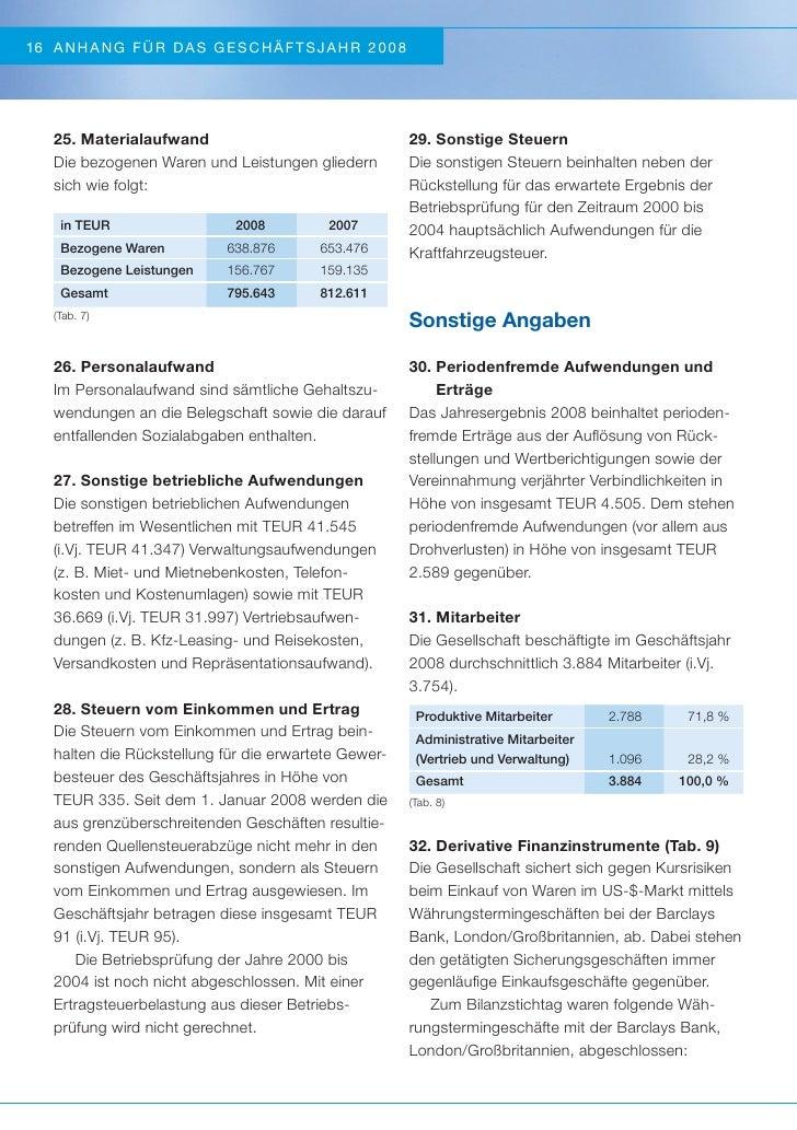 16 A NH A N G FÜR DAS GESCHÄ FTS J A HR 2008   25. Materialaufwand                                29. Sonstige Steuern   D...