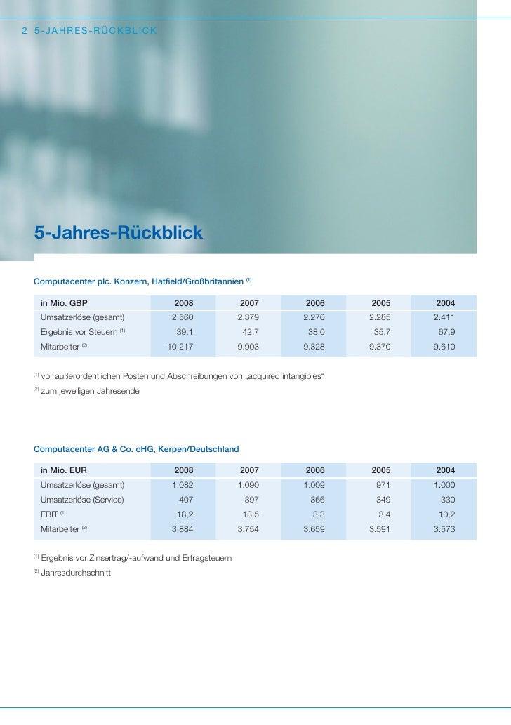2 5-JA H R ES- RÜCKBLICK  5-Jahres-Rückblick  Computacenter plc. Konzern, Hatfield/Großbritannien (1)        in Mio. GBP   ...