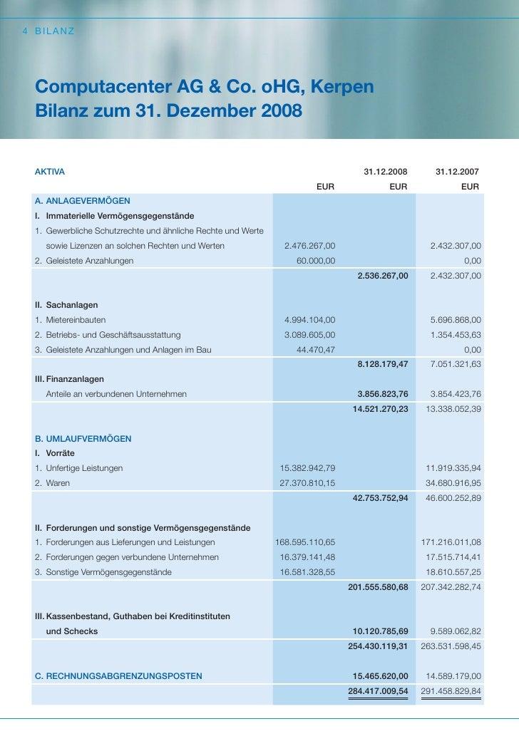4 B ILA NZ  Computacenter AG & Co. oHG, Kerpen  Bilanz zum 31. Dezember 2008  AKTIVA                                      ...