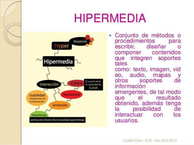 HIPERMEDIA Conjunto de métodos oprocedimientos paraescribir, diseñar ocomponer contenidosque integren soportestalescomo: ...