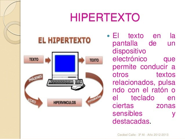 HIPERTEXTO El texto en lapantalla de undispositivoelectrónico quepermite conducir aotros textosrelacionados,pulsando con ...