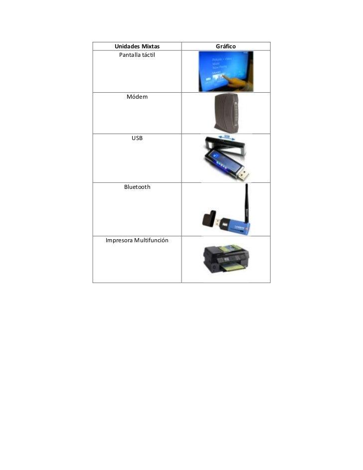 Computación dispositivos