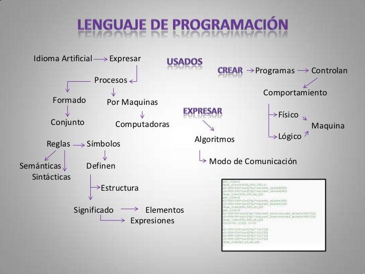 Nivel Abstracción del Procesador      Que es un Principio        Aísla        Información                                 ...