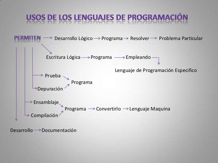 Estructura     Compleja       Comprende        Semántica                                                       Sintaxis   ...