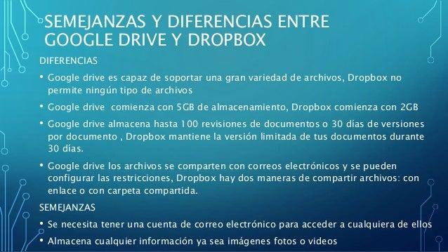semejanzas y diferencias entre google drive y dropbox Slide 2