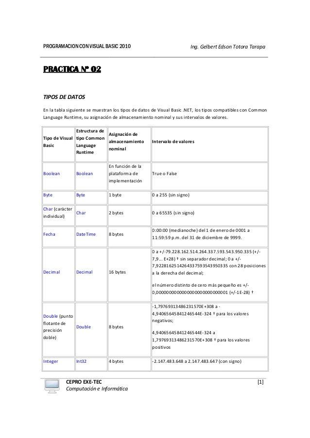 PROGRAMACION CON VISUAL BA CEPRO EXE-TEC Computación e Informática PRACTICA Nº 02PRACTICA Nº 02PRACTICA Nº 02PRACTICA Nº 0...
