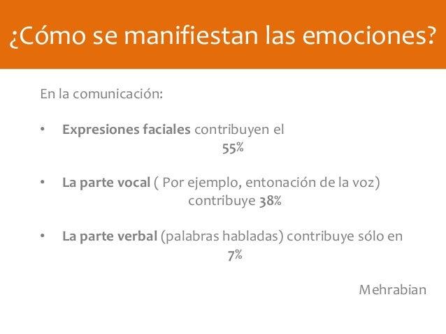 ¿Cómo se manifiestan las emociones? En la comunicación: • Expresiones faciales contribuyen el 55% • La parte vocal ( Por e...