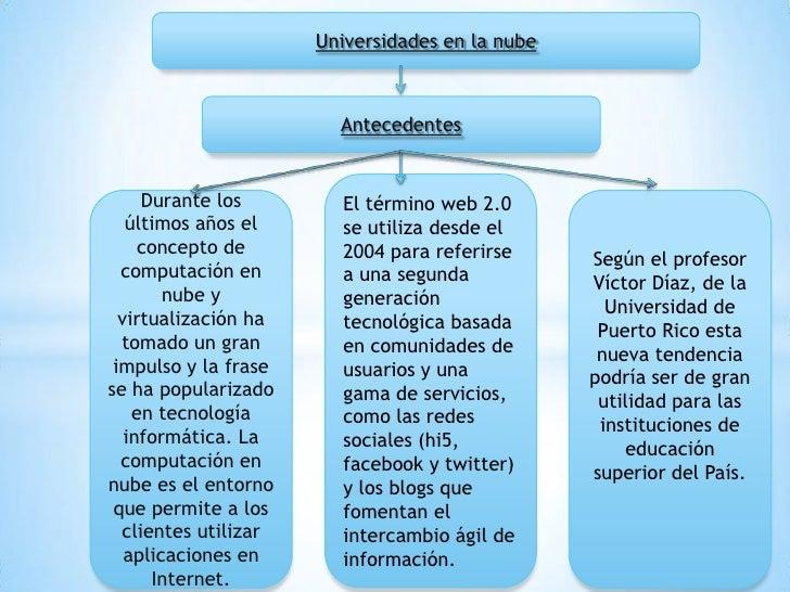 Universidades en la nube<br />Antecedentes<br />El término web 2.0 se utiliza desde el 2004 para referirse a una segunda g...