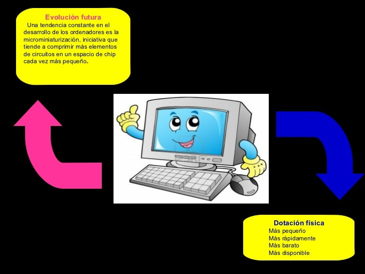 Evolución futura  Una tendencia constante en eldesarrollo de los ordenadores es lamicrominiaturización, iniciativa quetien...