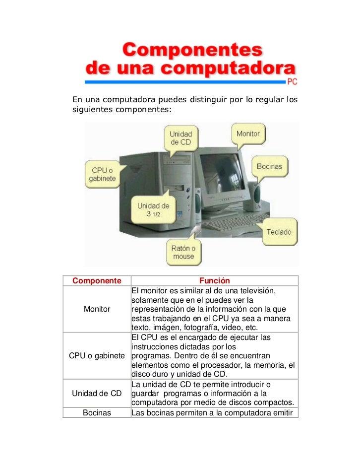 En una computadora puedes distinguir por lo regular lossiguientes componentes:Componente                         Función  ...