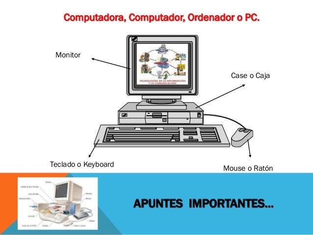 APUNTES IMPORTANTES… Monitor Teclado o Keyboard Mouse o Ratón Case o Caja Computadora, Computador, Ordenador o PC.