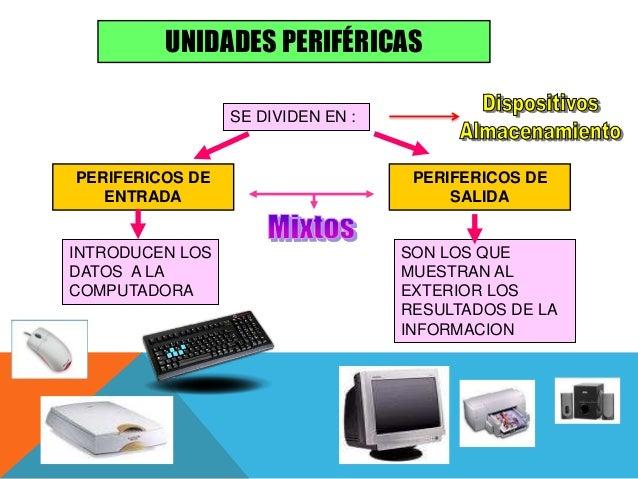 UNIDADES PERIFÉRICAS SE DIVIDEN EN : PERIFERICOS DE SALIDA PERIFERICOS DE ENTRADA INTRODUCEN LOS DATOS A LA COMPUTADORA SO...