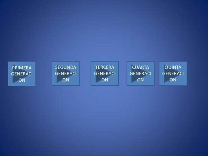 PRIMERA    SEGUNDA    TERCERA     CUARTA     QUINTA GENERACI   GENERACI   GENERACI   GENERACI   GENERACI    ON         ON ...