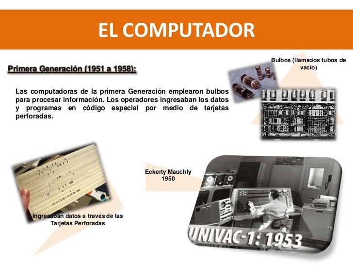 Computador (informatica) 2 2 Slide 2