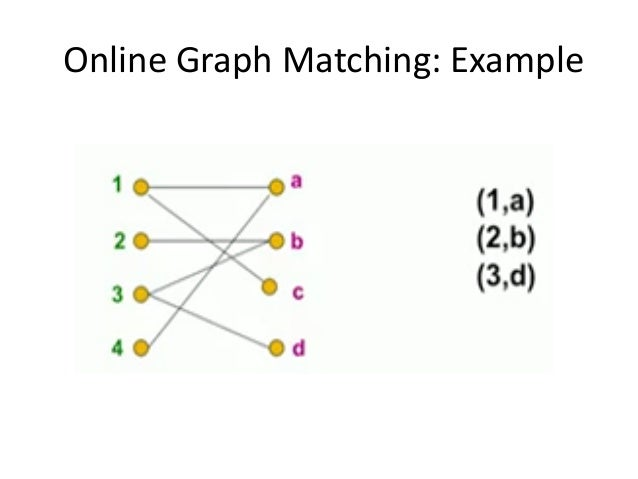 Greedy Algorithm • Greedy algorithm for the online graph matching problem: – Pair the new girl with any eligible boy • If ...