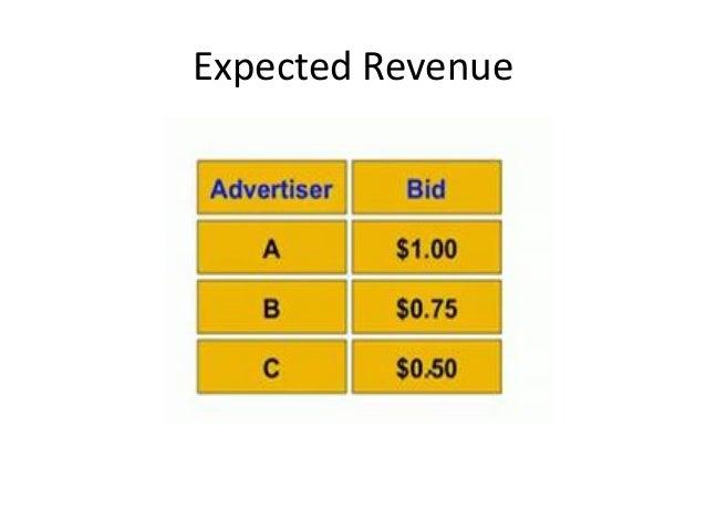 Expected Revenue