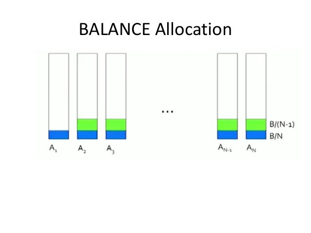 BALANCE Allocation After k rounds, the allocation to k advertiser is: 𝑆 𝑘 = 𝐵 (𝑁 − 𝑖 + 1)𝑘 𝑖=1 If we find smallest k such ...
