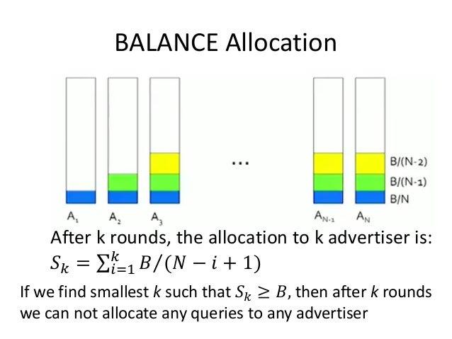 BALANACE Analysis