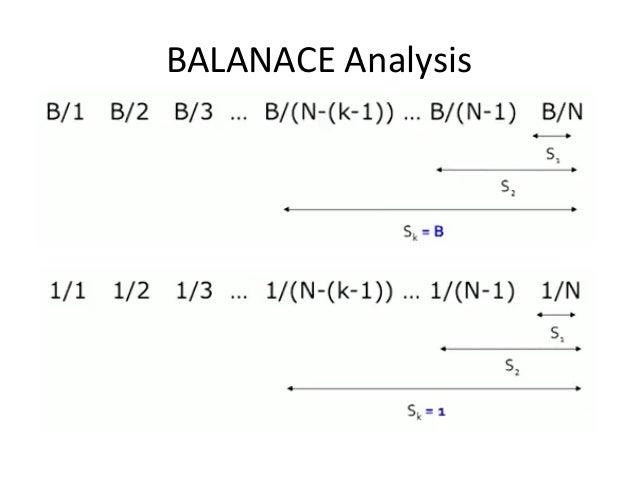 BALANACE Analysis • Fact for large n – Result due to Euler ln 𝑁 − 𝑘 = ln 𝑁 − 1 ln(𝑁/(𝑁 − 𝑘)) = 1 𝑁/(𝑁 − 𝑘) = 𝑒 𝒌 = 𝑵(𝟏 − 𝟏...