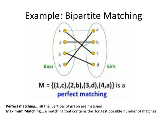 Matching Algorithm • Problem: Find a maximum matching for a given bipartite graph – A perfect one if it exists • There is ...
