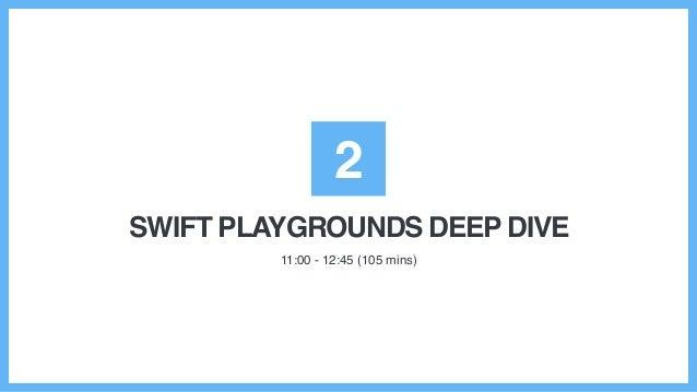 Computational thinking with Swift Playgrounds (Future