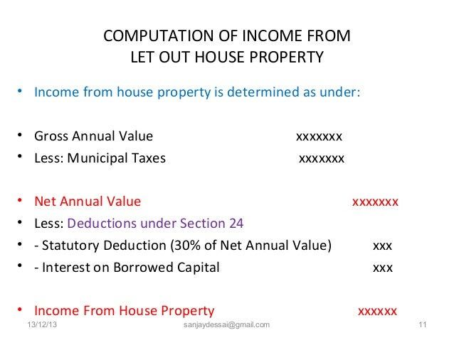 Loss from House Property: Income Tax Treatment