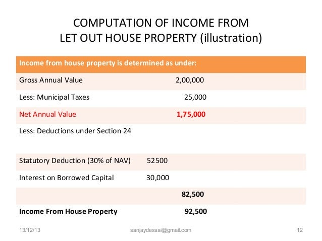 How to calculate Income from House Property? – [Section 24, 80C and 80EE]