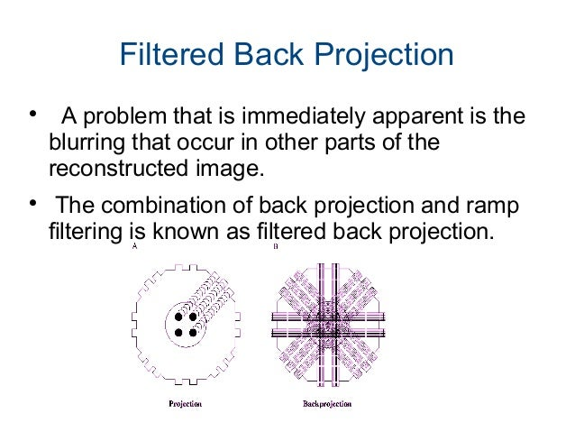 Filtered Back ProjectionFiltered Back Projection