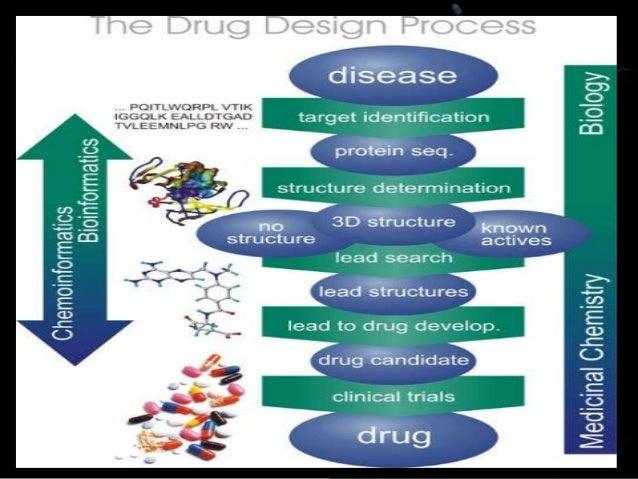 drug design and discovery pdf