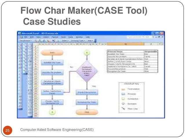 Latest case study topics for computer engineering