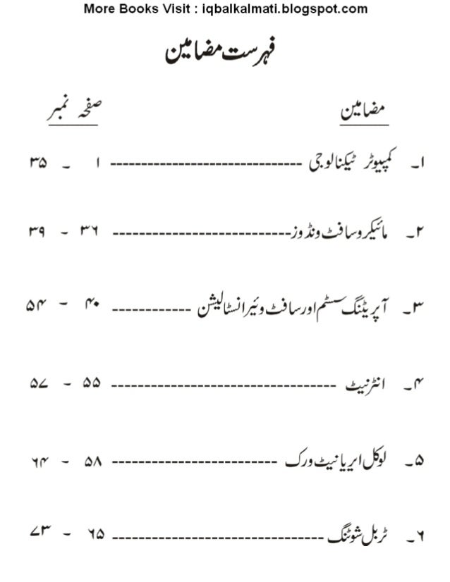 Computer guide-urdu