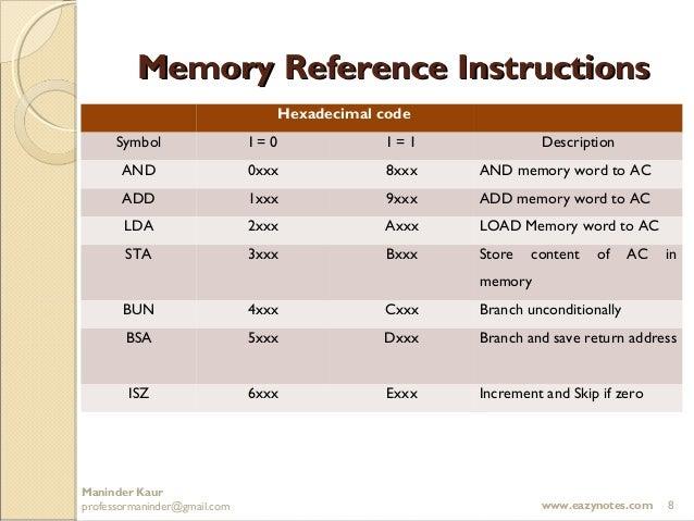 Computer Instructions